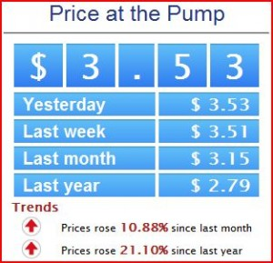 price at the pump