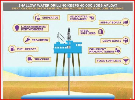 Shallow water jobs