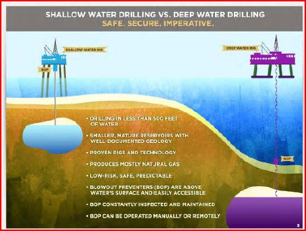 Shallow water v. deep water drilling